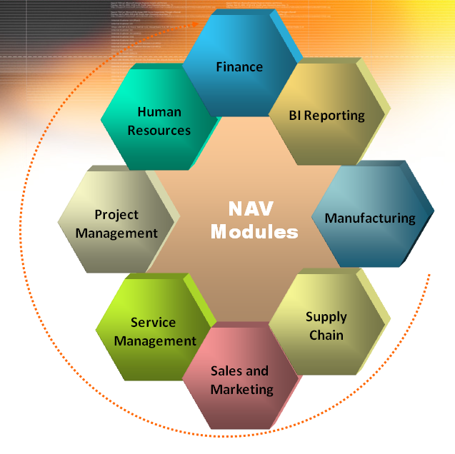 module 2 for financial management Module 005: financial management for sme contractors 2 principles of financial management financial management for sme contractors training manual.